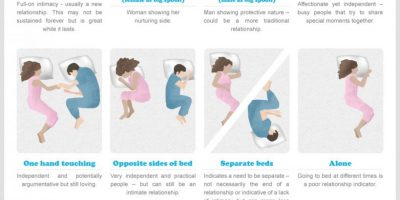 Sleeping Position: What Does It Say About Your Relationship? {Infographic}