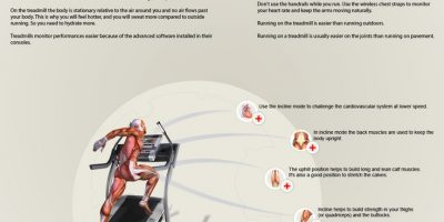 Treadmill Workouts: Benefits {Infographic}