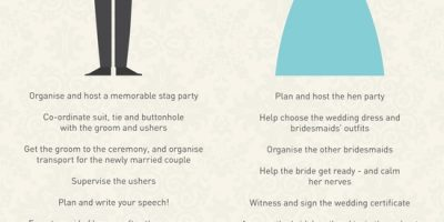 Wedding Roles Infographic