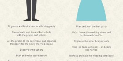 Wedding Roles Infographic