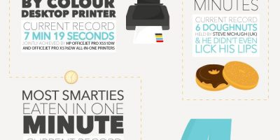 World Records You May Want to Break {Infographic}