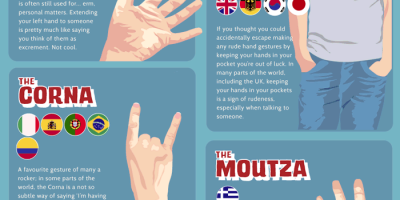 Rude Hand Gestures From Around the World #Infographic