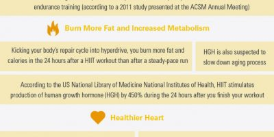 The Positives & Negatives of HIIT {Infographic}