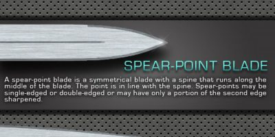The Complete Guide To Knife Blades Infographic