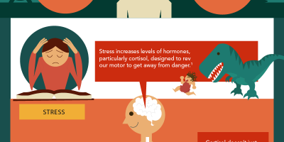 Infographic: Silent Killers of Your Metabolism