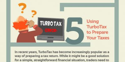 10 Common Tax Mistakes Traders Make {Infographic}