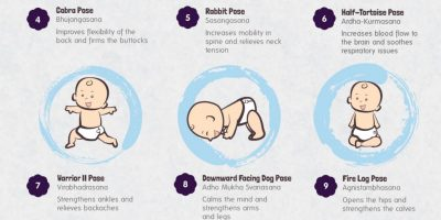 12 Yoga Poses A Baby Could Do {Infographic}