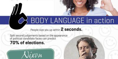 The Secrets of Body Language Infographic