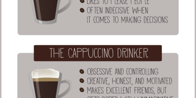 What Your Favorite Coffee Says About You {Infographic}