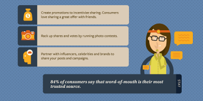 The Marketer's Survival Kit for Facebook {Infographic}