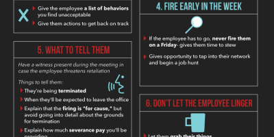 How to Fire Someone & Not Get Sued {Infographic}