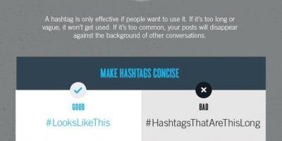 How to Use Hashtags Properly {Infographic}