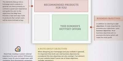 The Anatomy of An Effective Homepage {Infographic}