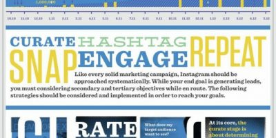 The Business Marketer's Guide to Instagram {Infographic}