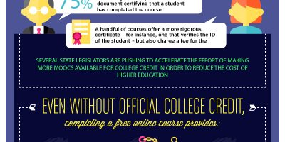 The Rise of Online Education {Infographic}