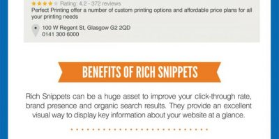 What You Need To Know About Rich Snippets {Infographic}