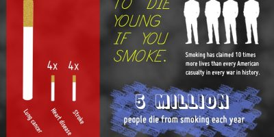 What You Need to Know about Cigarettes {Infographic}
