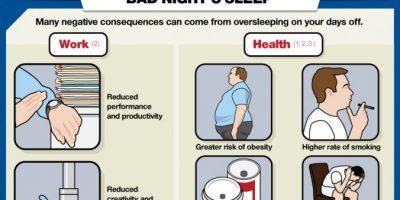 Social Jetlag: Get Your Sleep On Track {Infographic}