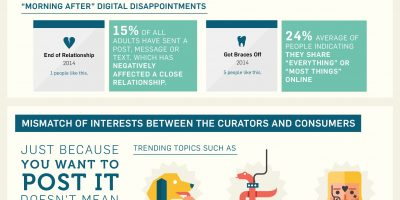 Are You Bored with Social Media? {Infographic}