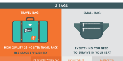Travel Hacks You Should Know Infographic