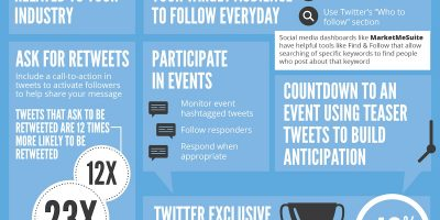 How to Get Better Twitter Followers {Infographic}