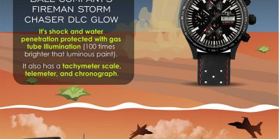 Extreme & Cool Watches {Infographic}