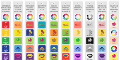 10 Commandments of Color Theory {Infographic}