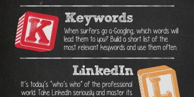 Personal Branding Guide Infographic