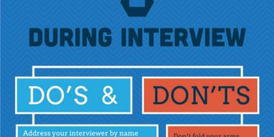 How to Nail Your Job Interview {Infographic}