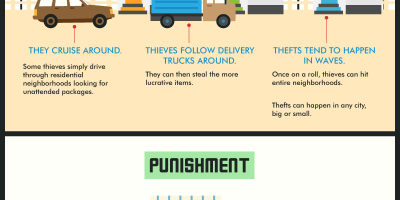 Protect Yourself From Package Thieves {Infographic}
