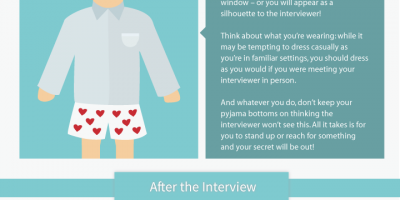 Guide to a Skype Interview {Infographic}