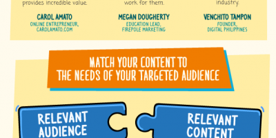 Blog Promotion Tactics Infographic