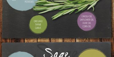 Herb Guide to Cooking {Infographic}