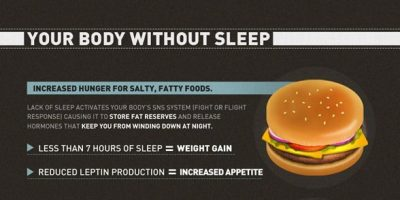 Why You Should Get Enough Sleep Every Night {Infographic}