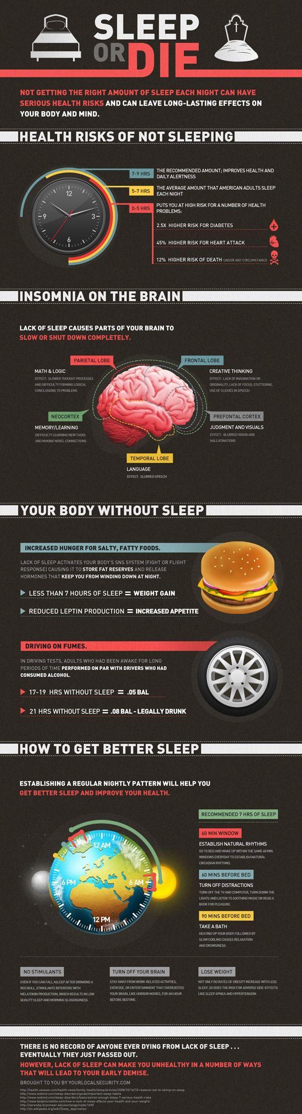 sleep die