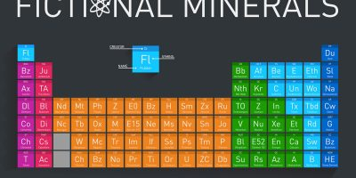 The Periodic Table of Fictional Minerals {Visual}