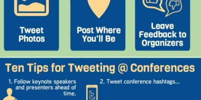 Using Twitter At Conferences {Infographic}