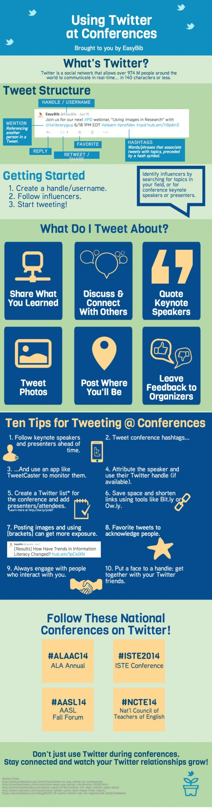 twitter conferences