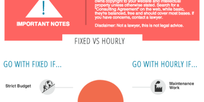 How to Hire a Web Designer & Save Money {Infographic}
