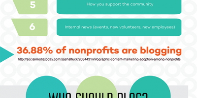 Why Non-profit Blogging? {Infographic}