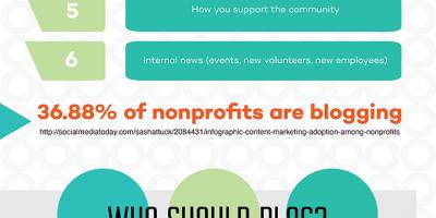 Why Non-profit Blogging? {Infographic}