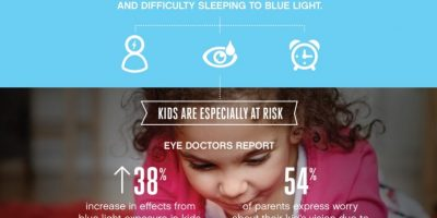 Are Digital Devices Harmful To Your Health? {Infographic}