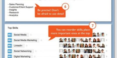 Tips for the Perfect LinkedIn Profile