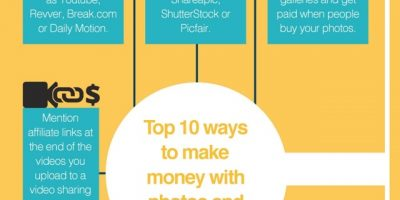How to Make Money with Photos & Videos {Infographic}