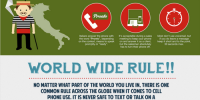 World Wide Phone Etiquette {Infographic}