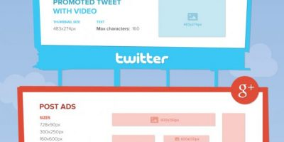 Social Media Ads Cheat Sheet
