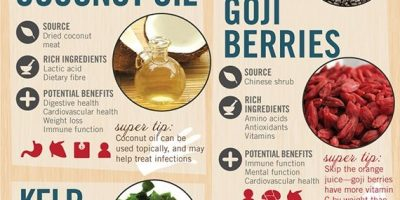 10 Superfoods For Exceptional Health {Infographic}