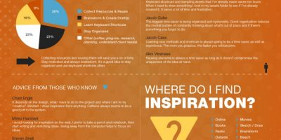 How to Improve Your Graphic Design Skills {Infographic}