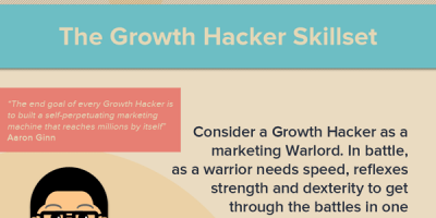 What Is a Growth Hacker? {Infographic}