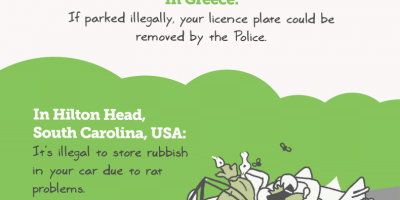 Ludicrous Laws Of the Road {Infographic}